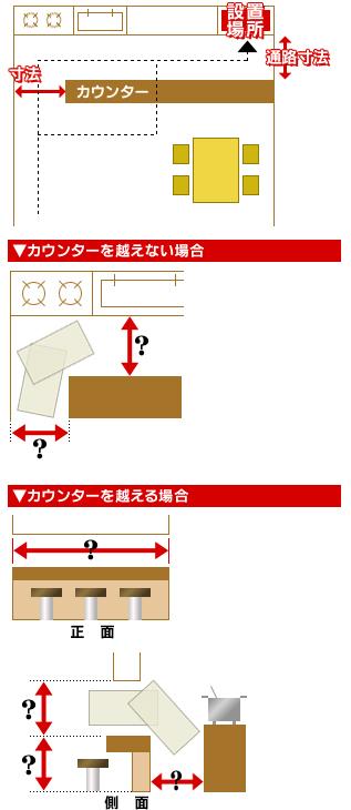 カウンター等 説明図
